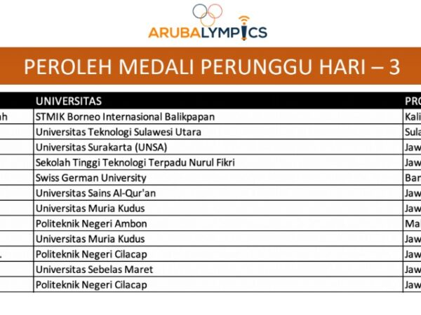 UTSU Manado Sumbang Medali Pertama Untuk Sulut di Arubalympics 2020